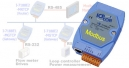 Ethernet Modbus TCP do RS-232/485 Modbus RTU Gateway